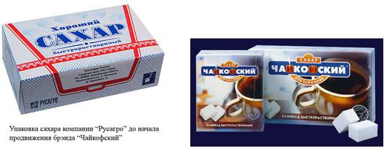 Первые российские сахарные бренды